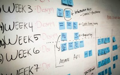Daily Scrum Best Practices from a Scrum Master Perspective