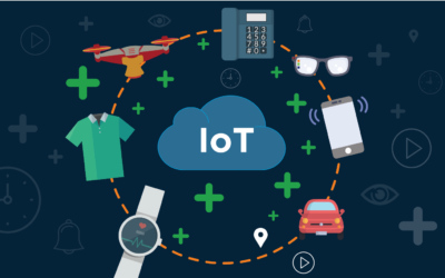 IoT Evolution in VoIP Systems: The Roles of VoIP Phones
