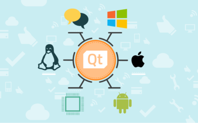 When, where and why to use Qt?